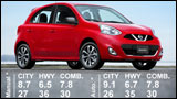 2015 Nissan Micra coming to Canada (US too?) ... for under $10k ... new Micra Forum